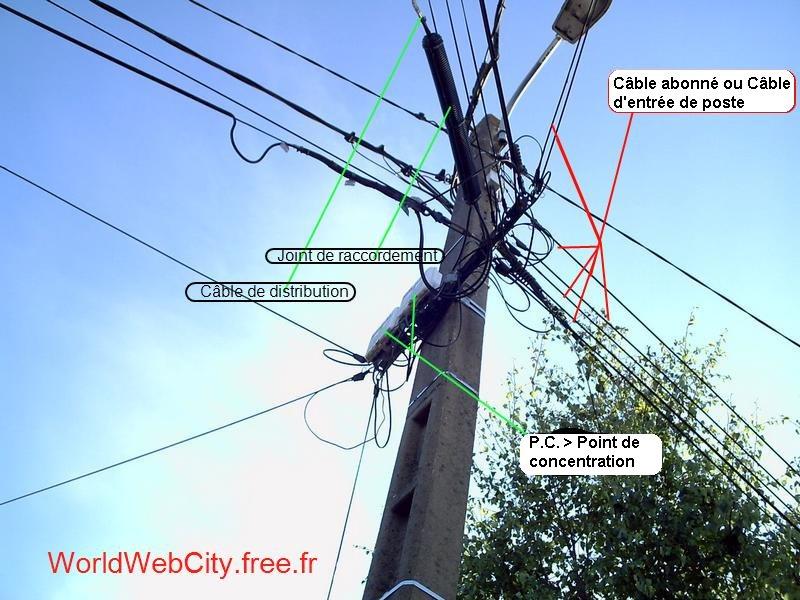 Cliquer pour agrandir for Boitier exterieur france telecom